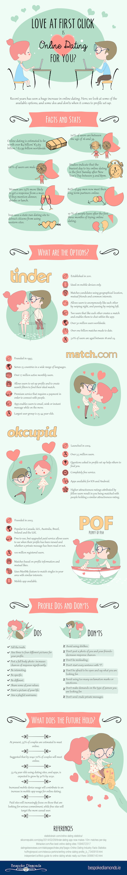 Online Dating Infographic- Bespoke Diamonds copy
